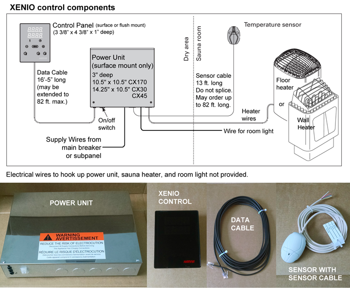 xenio digital components sauna heaters & accessories finlandia sauna sauna heater wiring diagram at panicattacktreatment.co